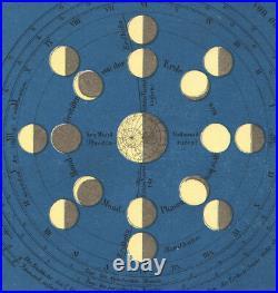 1858 Rare carte lithographie la Lune et les éclipses astronomie L. Ewald