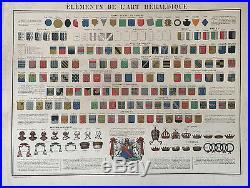 Elements De L'art Heraldique