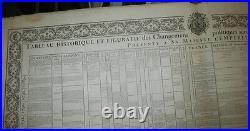 Napoleon -grand Tableau Historique De L'empire Francais 1808 -histoire Europe